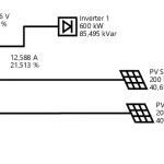 Harmonikų skaičiavimo modulis