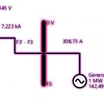 Trumpųjų jungimų skaičiavimo modulis