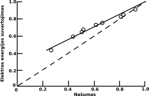grafikas2